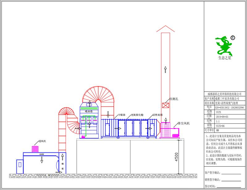 《光氧+活性炭废气处理设备》设计图纸